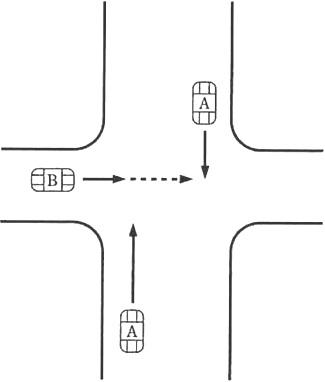 b.一方が明らかに広い交差点